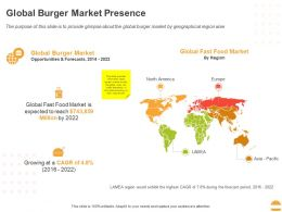 Global Burger Market Presence Ppt Powerpoint Presentation Show Design Templates