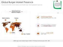 Global Burger Market Presence Restaurant Business Plan Ppt Gallery Outline