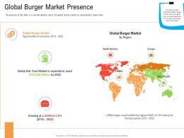 Global Burger Market Presence Retail Industry Business Plan For Start Up Ppt Template