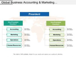 Global Business Accounting And Marketing Operations Org Chart