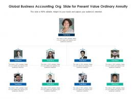 Global Business Accounting Org Slide For Present Value Ordinary Annuity Infographic Template