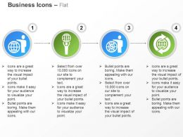 Global Business Analysis Financial Strategy Process Flow Ppt Icons Graphics