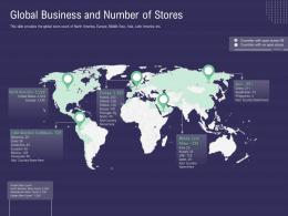Global Business And Number Of Stores Ppt Powerpoint Presentation Model Visual Aids