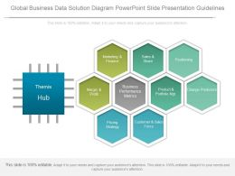 Global Business Data Solution Diagram Powerpoint Slide Presentation Guidelines