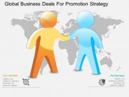 Global Business Deals For Promotion Strategy Ppt Presentation Slides