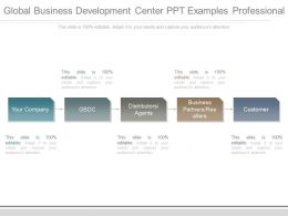 Global Business Development Center Ppt Examples Professional