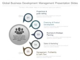 Global Business Development Management Presentation Slides
