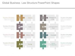 Global Business Law Structure Powerpoint Shapes