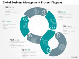 Global Business Management Process Diagram Flat Powerpoint Design