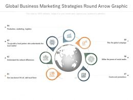 Global Business Marketing Strategies Round Arrow Graphic