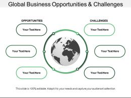 Global Business Opportunities And Challenges