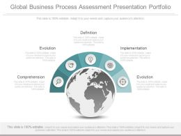 Global Business Process Assessment Presentation Portfolio