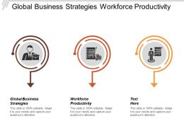 Global Business Strategies Workforce Productivity Employee Communication Strategies Cpb