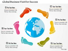 Global Business Visit For Success Flat Powerpoint Design