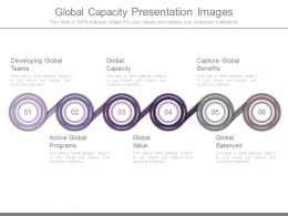 Global Capacity Presentation Images