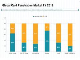 Global Card Penetration Market FY 2019 East Ppt Powerpoint Presentation Slides File Formats
