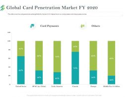 Global Card Penetration Market FY 2020 M2207 Ppt Powerpoint Presentation Summary Example File