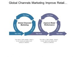 Global Channels Marketing Improve Retail Performance Industry Report Cpb
