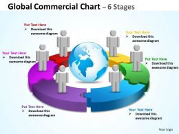 Global Commercial Chart 6 Stages