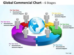 Global Commercial diagram 19