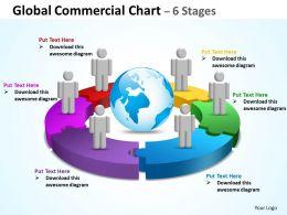 Global Commercial diagram 19