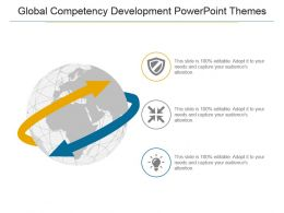 Global Competency Development Powerpoint Themes