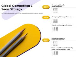 Global Competition 3 Years Strategy