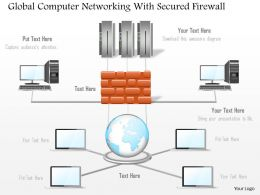 Global Computer Networking With Secured Firewall Ppt Slides