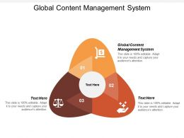 Global Content Management System Ppt Powerpoint Presentation Infographics Design Ideas Cpb