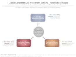 Global Corporate And Investment Banking Presentation Images