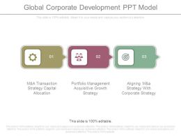 Global Corporate Development Ppt Model