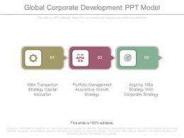 Global Corporate Development Ppt Model