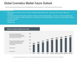 Global Cosmetics Market Future Outlook Pitch Deck Raise Seed Capital Angel Investors Ppt Elements