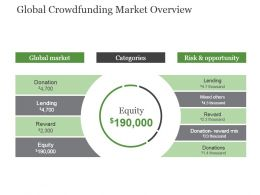 Global Crowdfunding Market Overview Powerpoint Slide Design Ideas