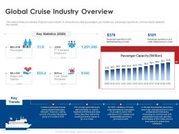 Global Cruise Industry Overview Ppt File Example Introduction