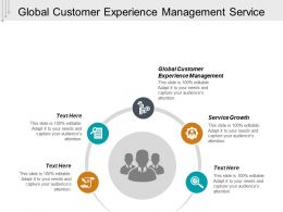 Global Customer Experience Management Service Growth Cpb