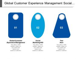 Global Customer Experience Management Social Marketing Roi Portfolio Optimization Cpb