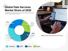 Global Data Services Market Share Of 2020