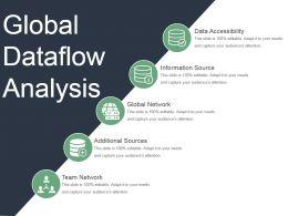 Global Dataflow Analysis Ppt Templates