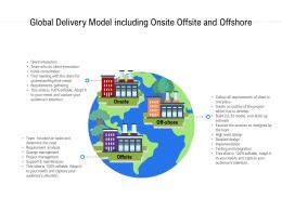 Global Delivery Model Including Onsite Offsite And Offshore