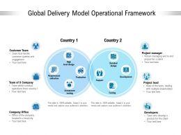 Global Delivery Model Operational Framework