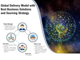 Global Delivery Model With Best Business Solutions And Sourcing Strategy