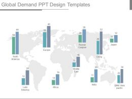 Global Demand Ppt Design Templates