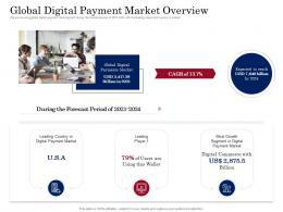 Global Digital Payment Market Overview Digital Payment Business Solution Ppt Slide