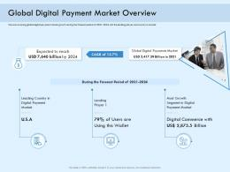 Global Digital Payment Market Overview Payment Online Solution Ppt Summary