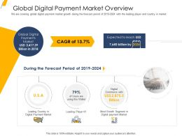 Global Digital Payment Market Overview Ppt Graphics Download