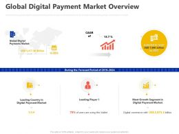 Global Digital Payment Market Overview Ppt Powerpoint Presentation Summary Visuals
