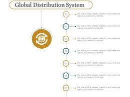 Global Distribution System Presentation Layouts