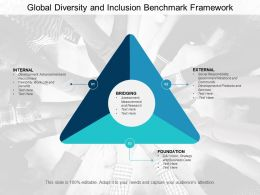 Global Diversity And Inclusion Benchmark Framework