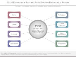 Global E Commerce Business Portal Solution Presentation Pictures